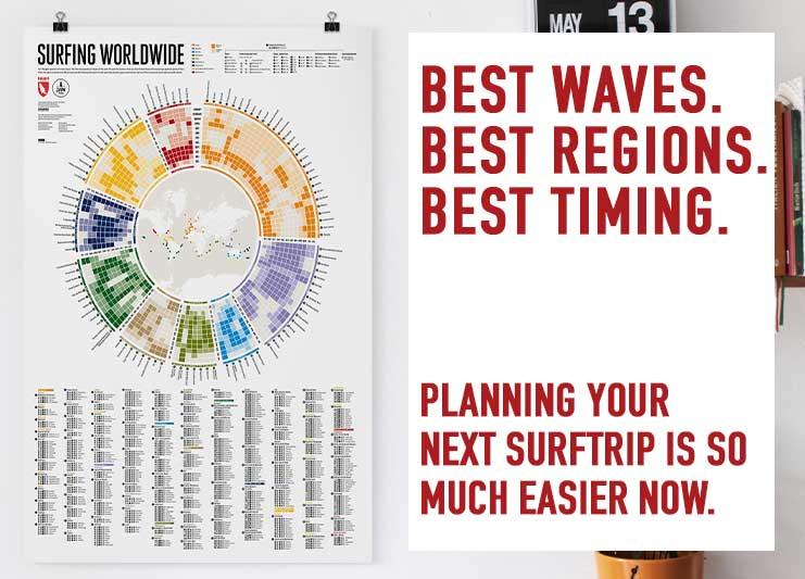 surfing. worldwide map